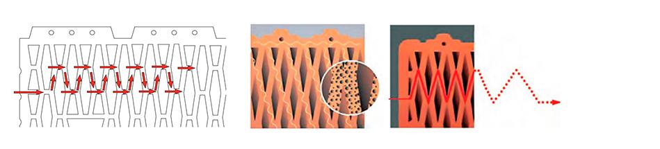 Свойства блоков керамических ЛСР, преимущество и теплопроводность